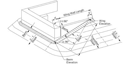 wing2bwall-3909652